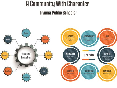 community with character graphic
